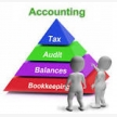Caddack Bookkeeping Services (10683)