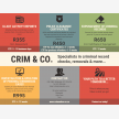 CRIM & CO. Criminal Record Checks and Removals (11950)