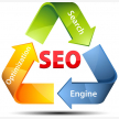 Search Engine Optimization Agency (22717)