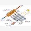 Umbani Solar (Pty) Ltd (22776)