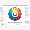 Resonate Management Solutions (34109)