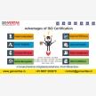 Genveritas ISO Certification (36188)