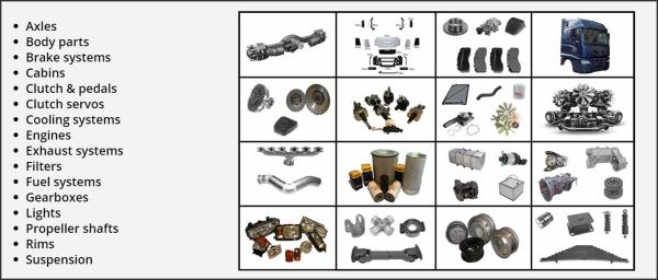 Brake Repair Near Me >> Apollo Truck Spares Heavy Truck Part Supplier, Truck Parts and Repair, Trucking, Transportation ...